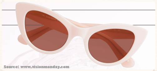 Celebrate Spring Break with a New Pair of Sunglasses