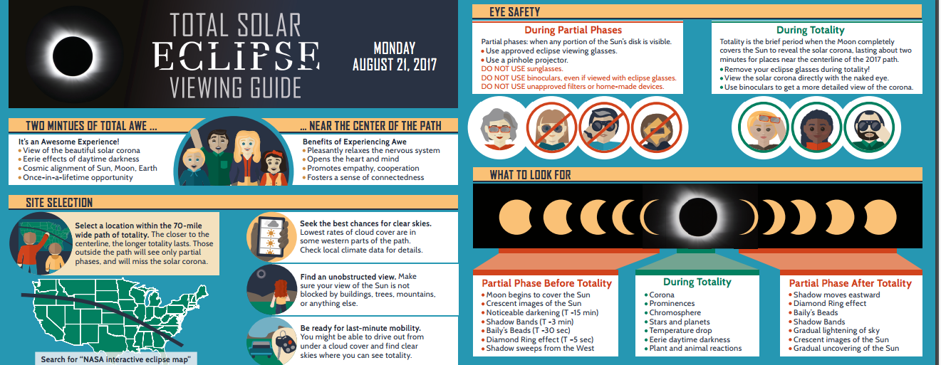 Are Your Eyes Ready? Tips to Safely View the August Solar Eclipse